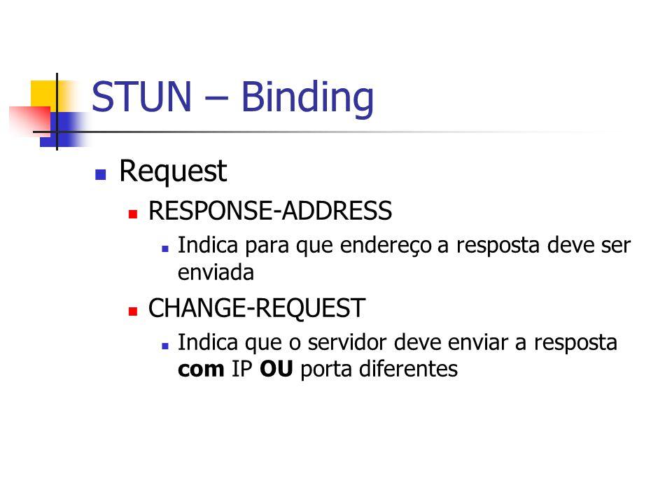 STUN – Binding Request RESPONSE-ADDRESS Indica para que endereço a resposta deve ser enviada CHANGE-REQUEST Indica que o servidor deve enviar a respos