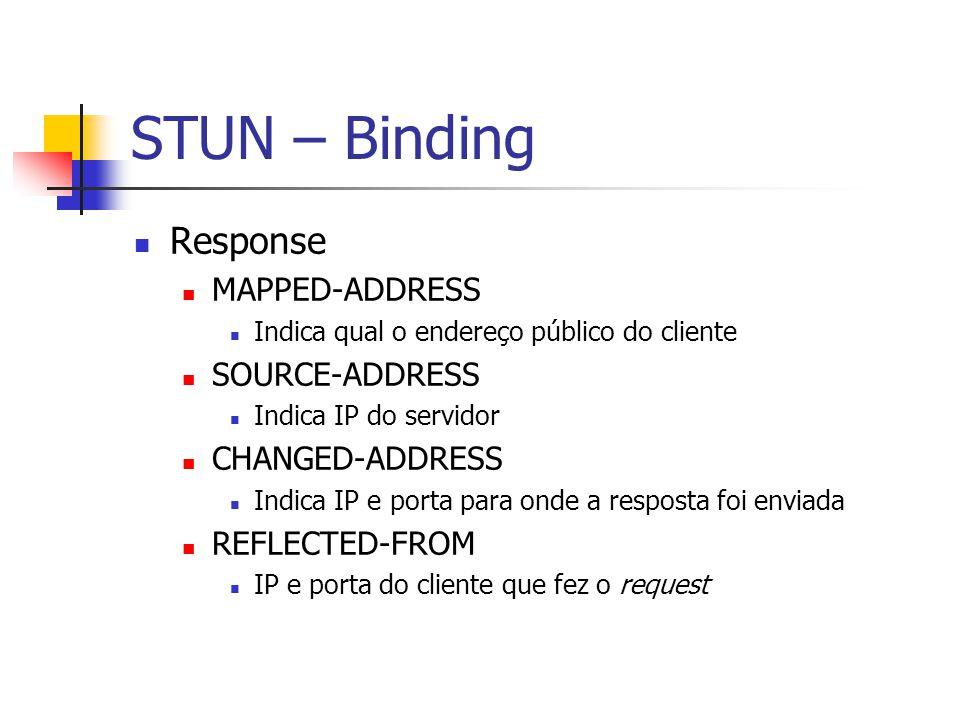 STUN – Binding Response MAPPED-ADDRESS Indica qual o endereço público do cliente SOURCE-ADDRESS Indica IP do servidor CHANGED-ADDRESS Indica IP e port