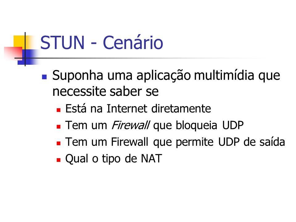 STUN - Cenário Suponha uma aplicação multimídia que necessite saber se Está na Internet diretamente Tem um Firewall que bloqueia UDP Tem um Firewall q