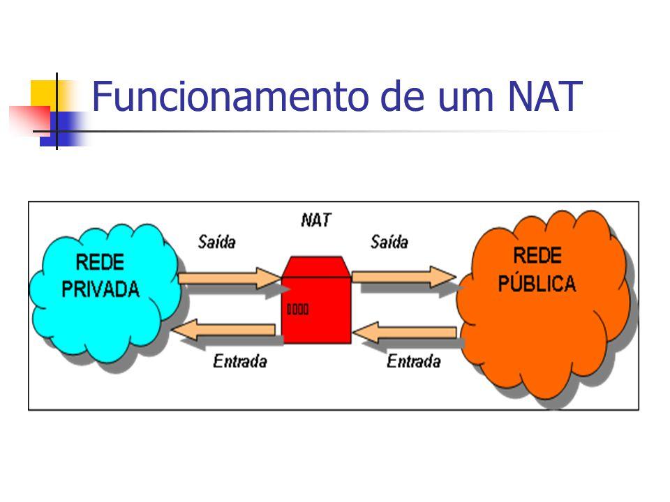 Tipos de NAT(1/3) Full Cone Requisições de um determinado endereço interno são mapeados para o mesmo endereço externos Acesso de fora para dentro via endereço externo