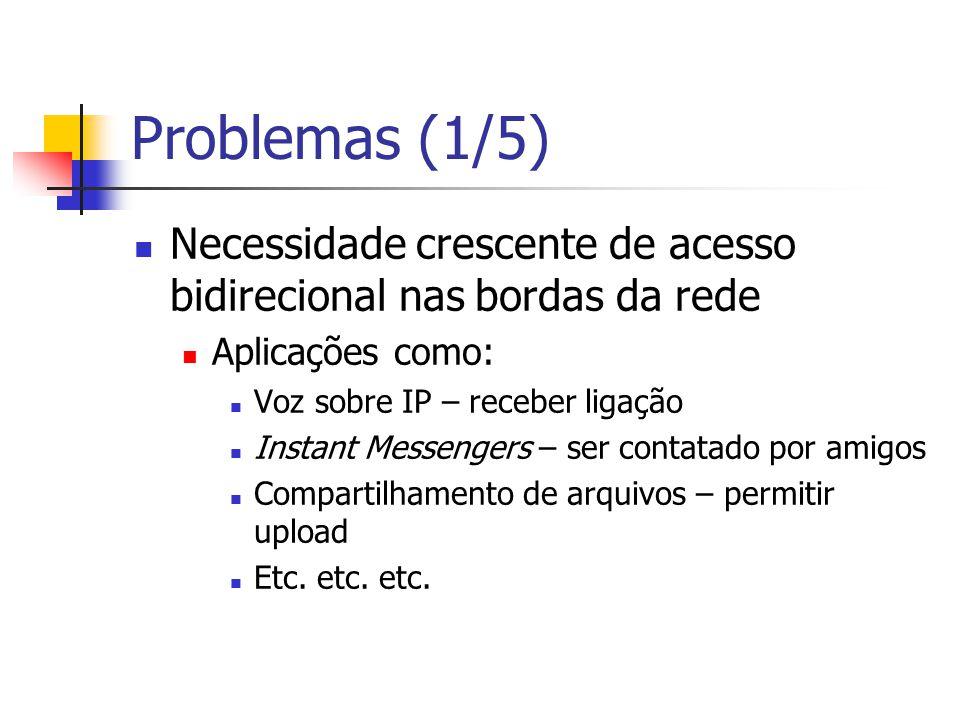 Problemas (1/5) Necessidade crescente de acesso bidirecional nas bordas da rede Aplicações como: Voz sobre IP – receber ligação Instant Messengers – s
