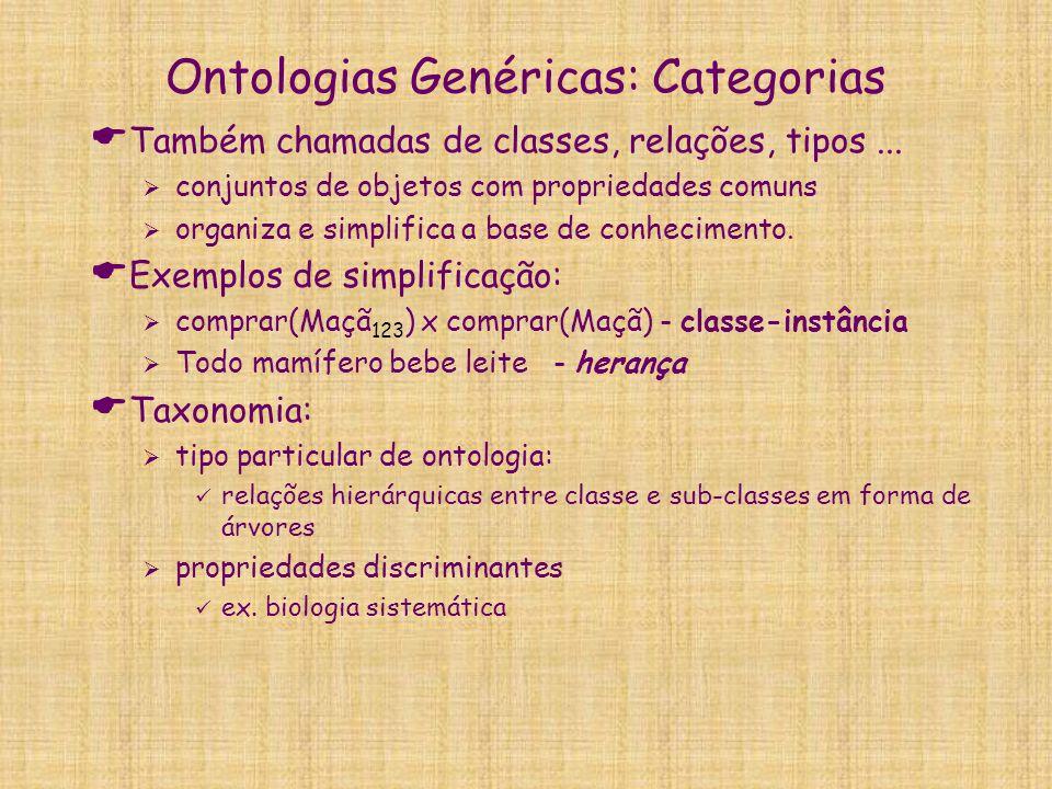 Ontologias Genéricas: Categorias  Também chamadas de classes, relações, tipos...  conjuntos de objetos com propriedades comuns  organiza e simplifi