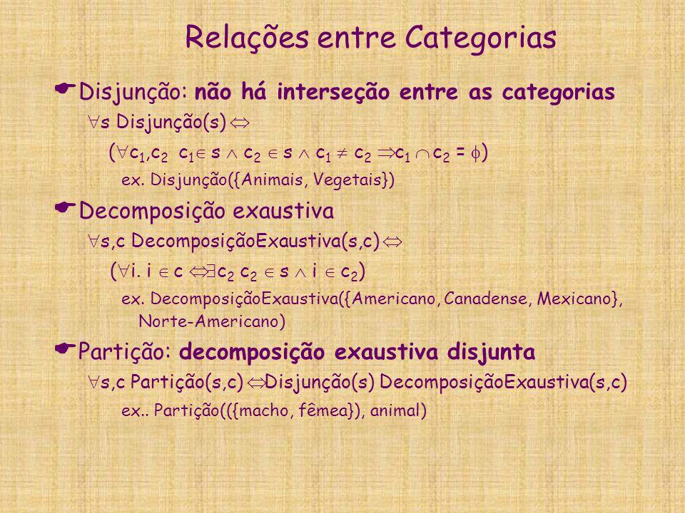 Relações entre Categorias  Disjunção: não há interseção entre as categorias  s Disjunção(s)  (  c 1,c 2 c 1  s  c 2  s  c 1  c 2  c 1  c 2