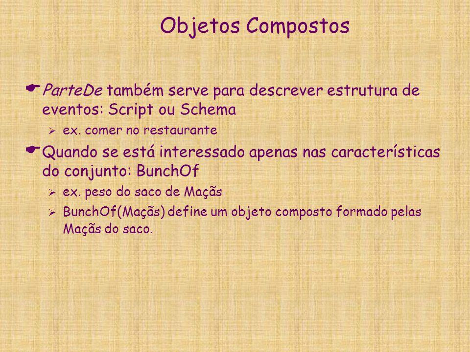 Objetos Compostos  ParteDe também serve para descrever estrutura de eventos: Script ou Schema  ex. comer no restaurante  Quando se está interessado
