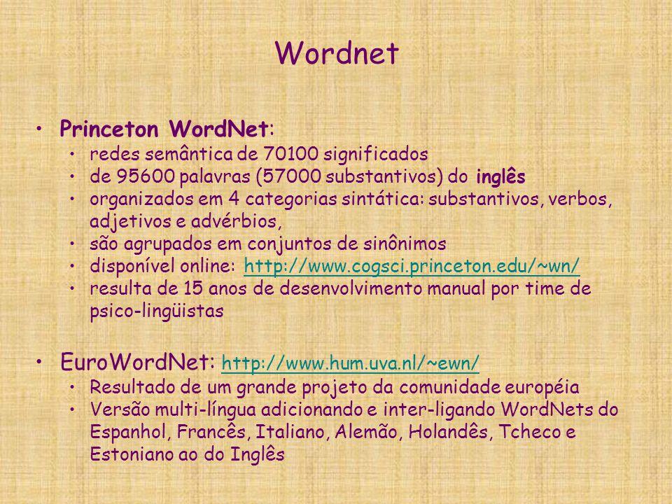 Wordnet Princeton WordNet: redes semântica de 70100 significados de 95600 palavras (57000 substantivos) do inglês organizados em 4 categorias sintátic