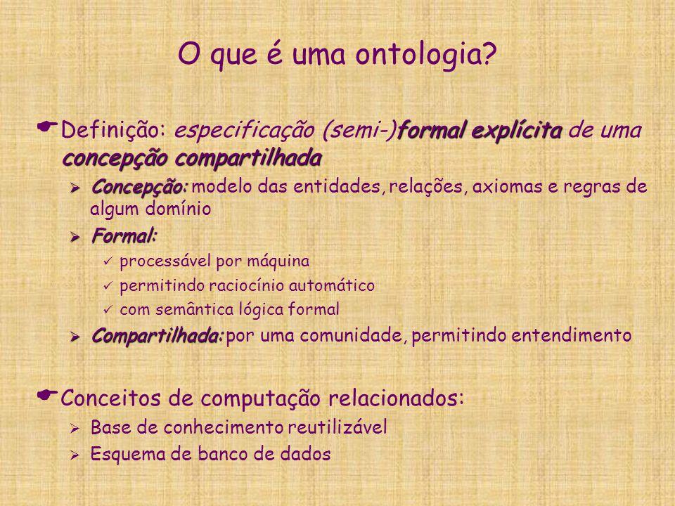 O que é uma ontologia? formal explícita concepção compartilhada  Definição: especificação (semi-)formal explícita de uma concepção compartilhada  Co