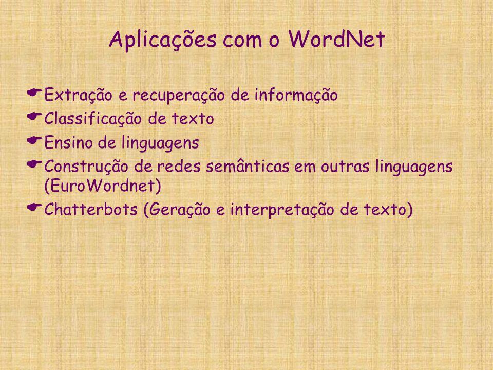 Aplicações com o WordNet  Extração e recuperação de informação  Classificação de texto  Ensino de linguagens  Construção de redes semânticas em ou