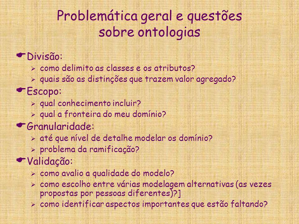 Problemática geral e questões sobre ontologias  Divisão:  como delimito as classes e os atributos?  quais são as distinções que trazem valor agrega