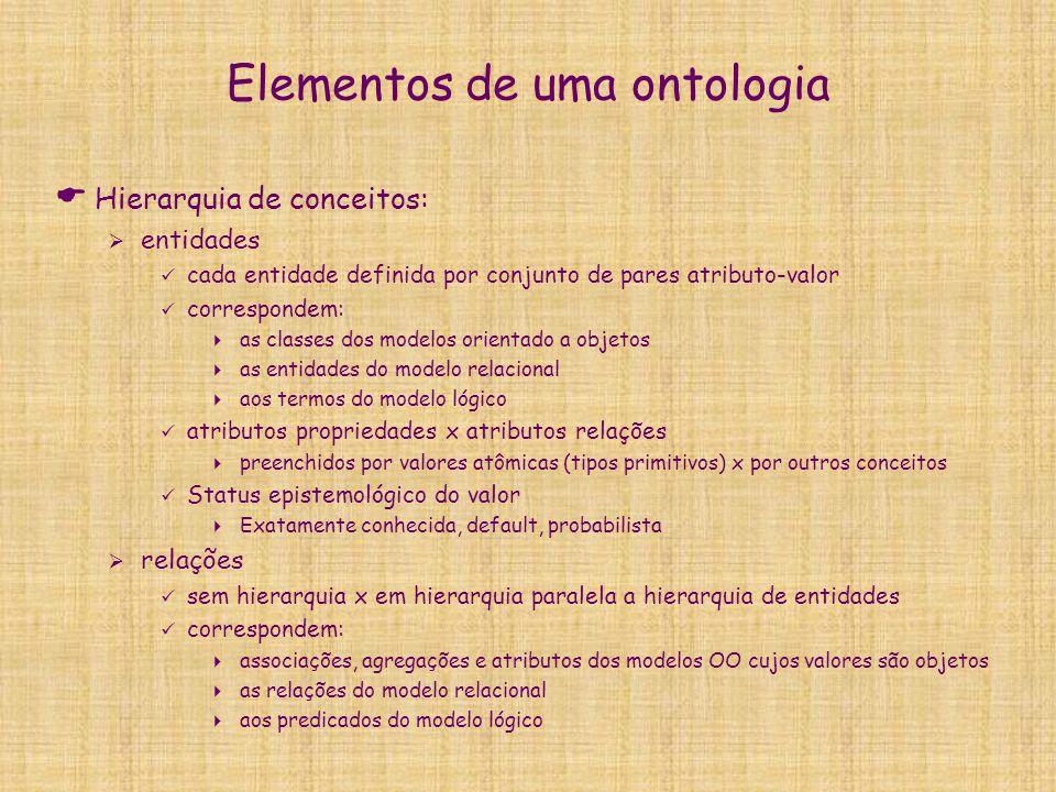 Elementos de uma ontologia  Hierarquia de conceitos:  entidades cada entidade definida por conjunto de pares atributo-valor correspondem:  as class