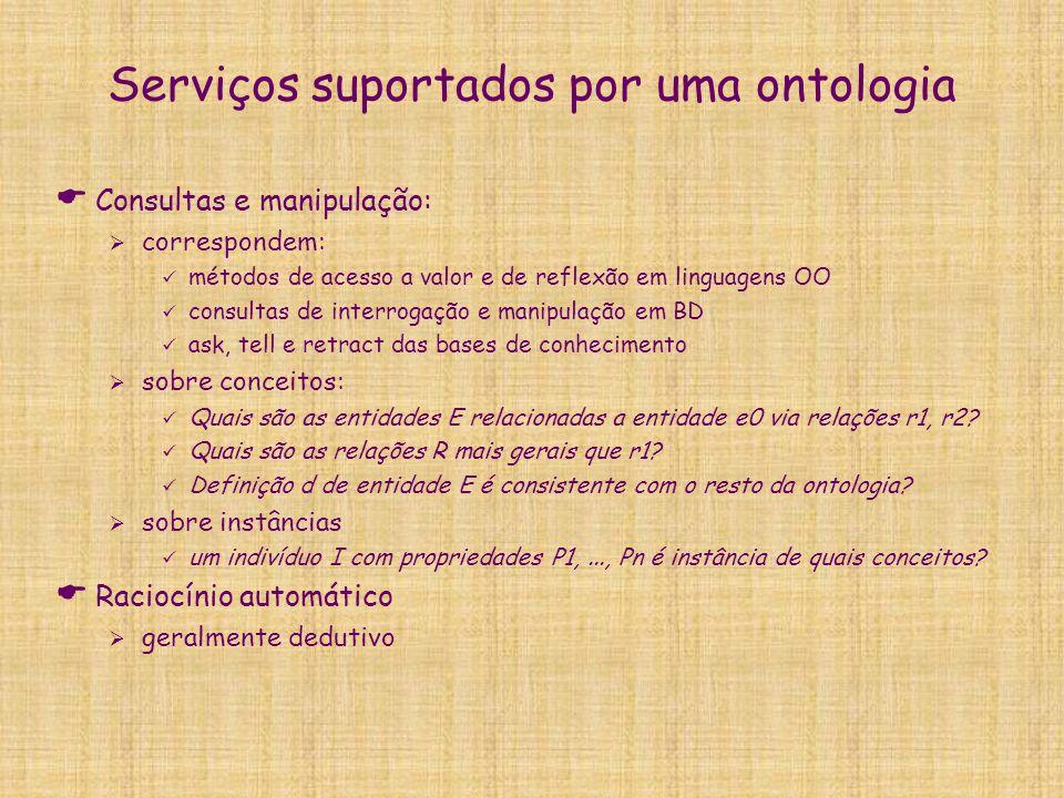 Serviços suportados por uma ontologia  Consultas e manipulação:  correspondem: métodos de acesso a valor e de reflexão em linguagens OO consultas de