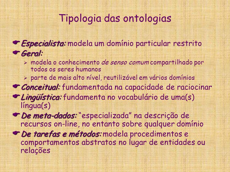Tipologia das ontologias  Especialista:  Especialista: modela um domínio particular restrito  Geral:  modela o conhecimento de senso comum compart