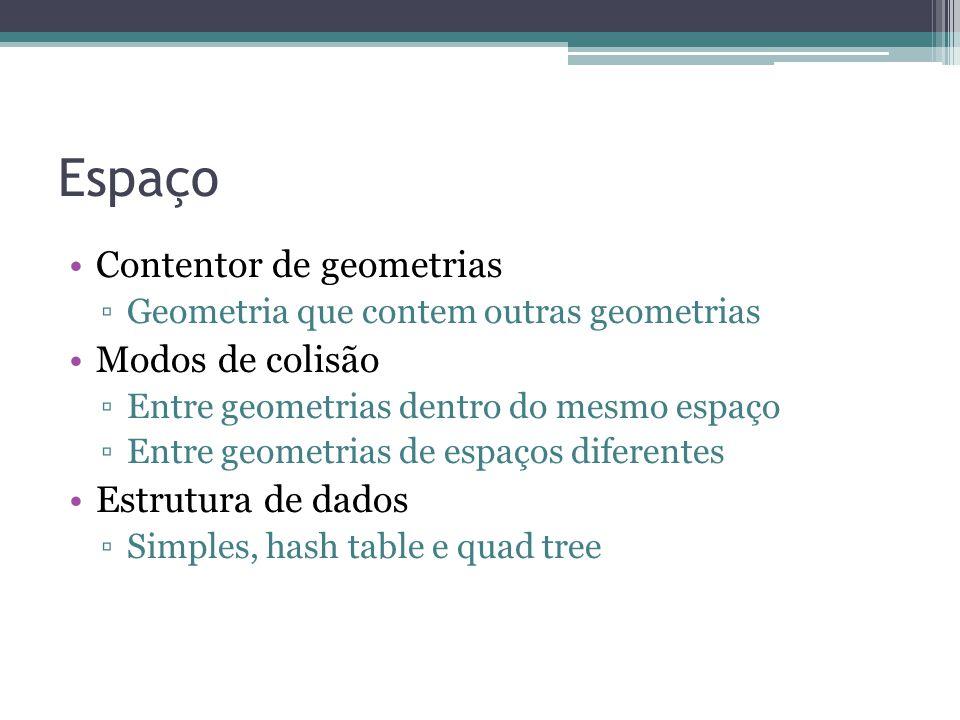 Espaço Contentor de geometrias ▫Geometria que contem outras geometrias Modos de colisão ▫Entre geometrias dentro do mesmo espaço ▫Entre geometrias de espaços diferentes Estrutura de dados ▫Simples, hash table e quad tree