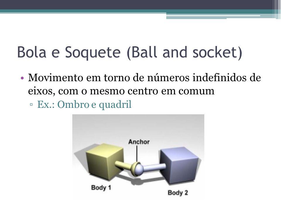 Bola e Soquete (Ball and socket) Movimento em torno de números indefinidos de eixos, com o mesmo centro em comum ▫Ex.: Ombro e quadril
