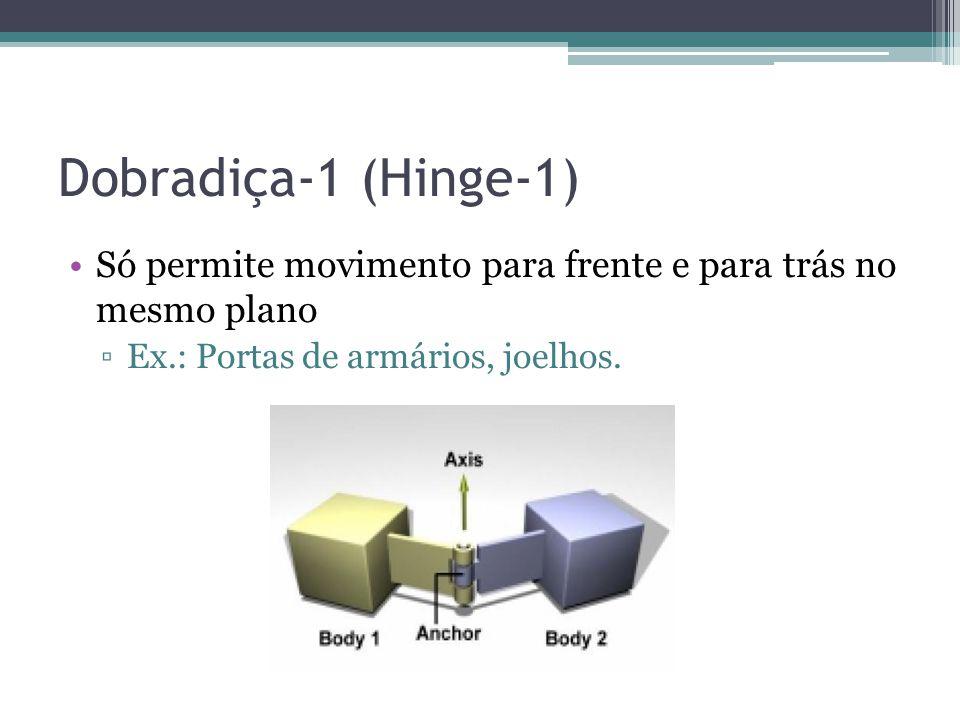 Dobradiça-1 (Hinge-1) Só permite movimento para frente e para trás no mesmo plano ▫Ex.: Portas de armários, joelhos.
