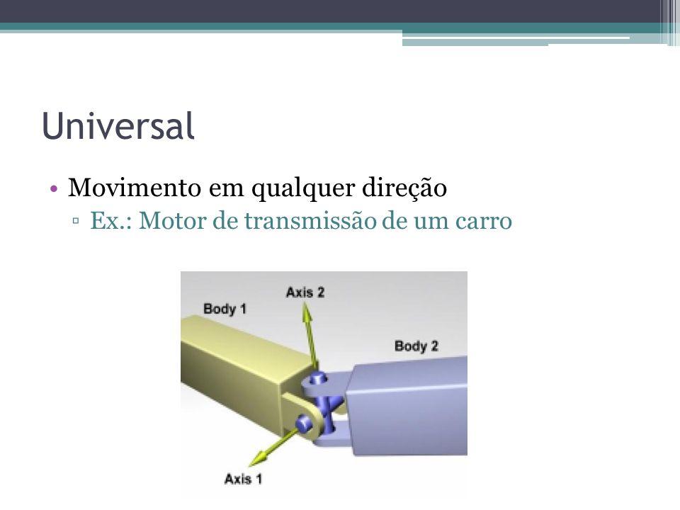Universal Movimento em qualquer direção ▫Ex.: Motor de transmissão de um carro