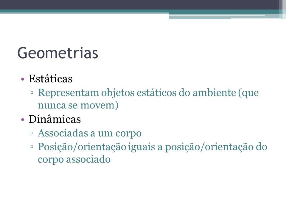 Geometrias Estáticas ▫Representam objetos estáticos do ambiente (que nunca se movem) Dinâmicas ▫Associadas a um corpo ▫Posição/orientação iguais a posição/orientação do corpo associado