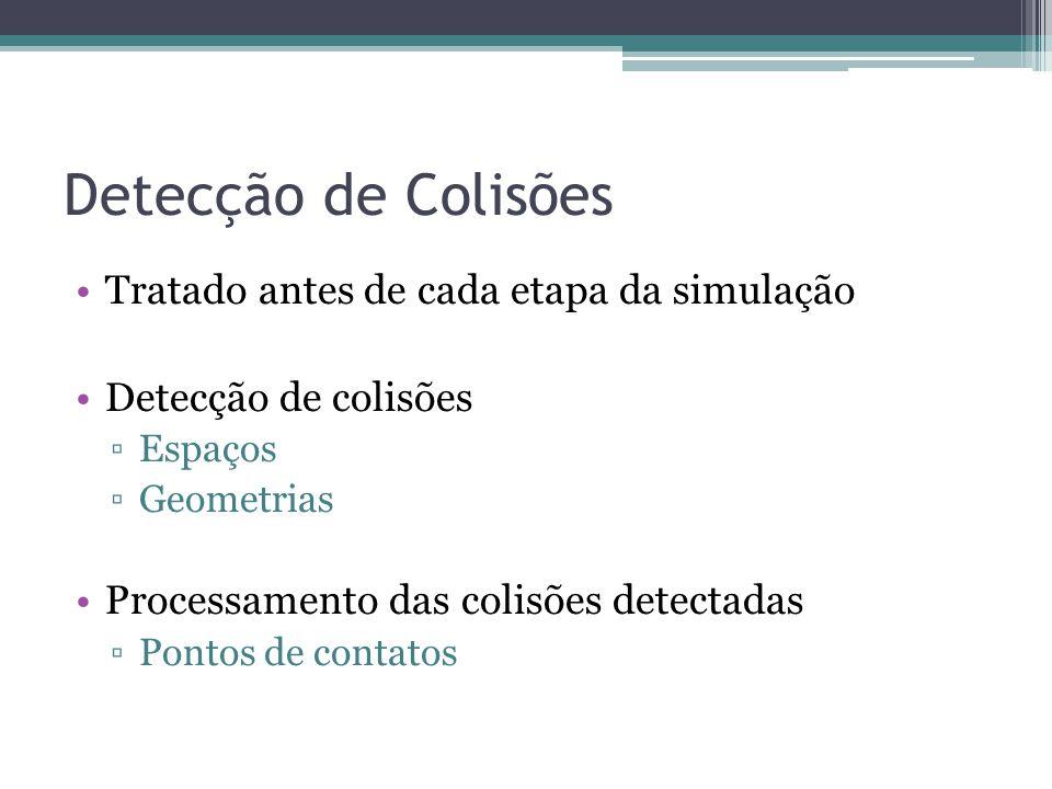 Detecção de Colisões Tratado antes de cada etapa da simulação Detecção de colisões ▫Espaços ▫Geometrias Processamento das colisões detectadas ▫Pontos de contatos