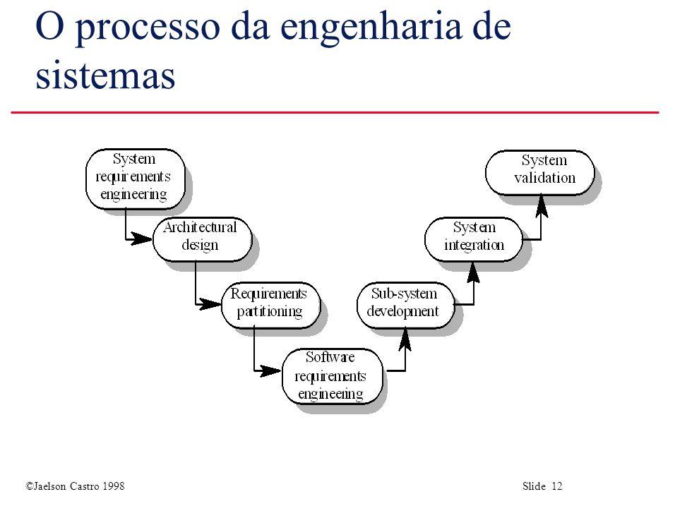 ©Jaelson Castro 1998 Slide 12 O processo da engenharia de sistemas