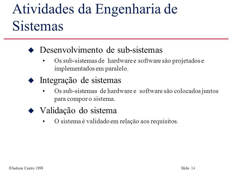 ©Jaelson Castro 1998 Slide 14 Atividades da Engenharia de Sistemas u Desenvolvimento de sub-sistemas Os sub-sistemas de hardware e software são projet