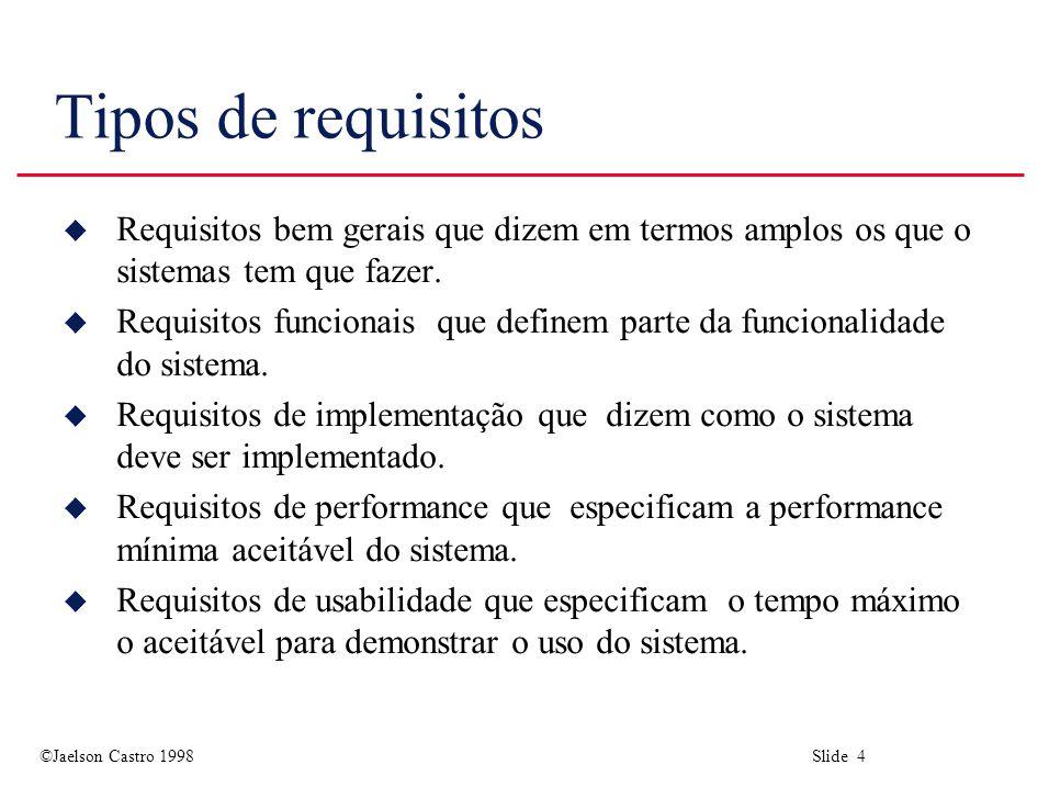 ©Jaelson Castro 1998 Slide 25 Escrevendo requisitos u Requisitos são geralmente escritos como textos em linguagem natural complementados por diagramas e equações u Problemas com os requisitos Uso de cláusulas condicionais complexas que podem confundir Terminologia inconsistente Os escritores assumem que os leitores possuem conhecimento do domínio