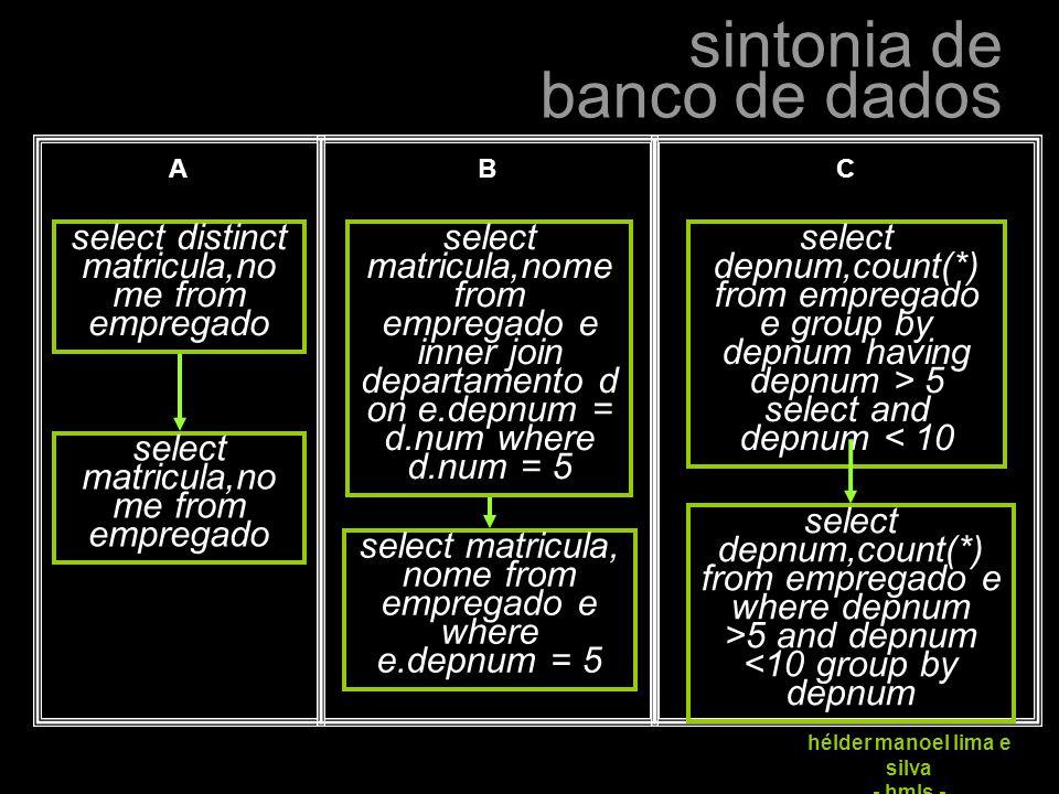 sintonia de banco de dados hélder manoel lima e silva - hmls - select distinct matricula,no me from empregado select matricula,no me from empregado A