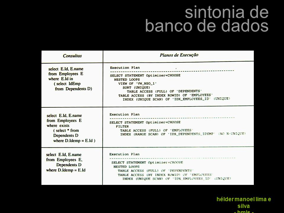 sintonia de banco de dados hélder manoel lima e silva - hmls -