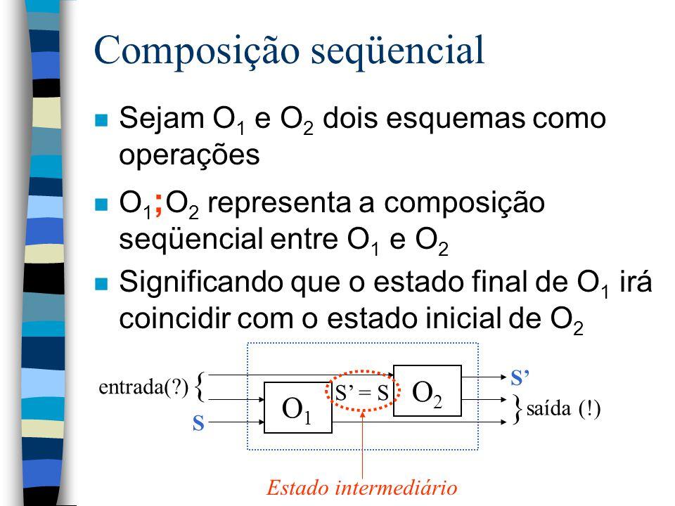 Composição seqüencial n Sejam O 1 e O 2 dois esquemas como operações n O 1 ; O 2 representa a composição seqüencial entre O 1 e O 2 n Significando que o estado final de O 1 irá coincidir com o estado inicial de O 2 O1O1 O2O2 S' = S { entrada( ) } saída (!) Estado intermediário S S'