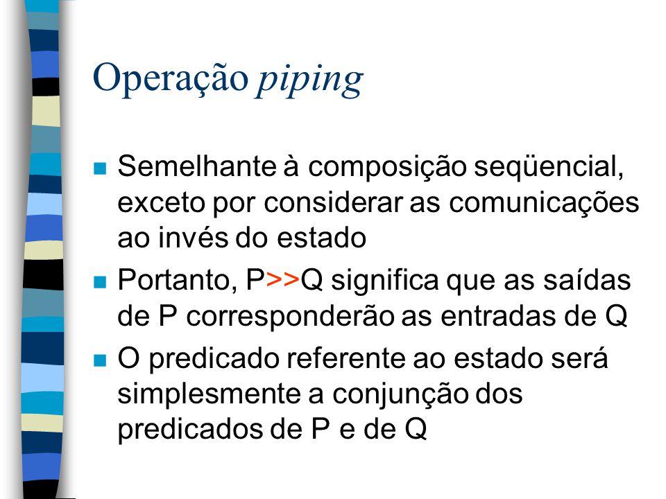 Operação piping n Semelhante à composição seqüencial, exceto por considerar as comunicações ao invés do estado n Portanto, P>>Q significa que as saídas de P corresponderão as entradas de Q n O predicado referente ao estado será simplesmente a conjunção dos predicados de P e de Q