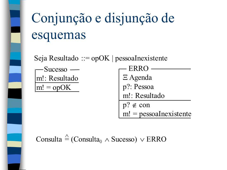Conjunção e disjunção de esquemas Seja Resultado ::= opOK | pessoaInexistente Sucesso m!: Resultado m.