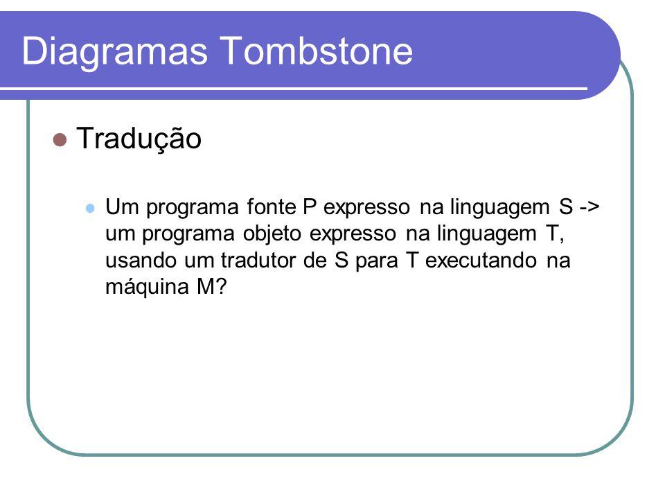 Diagramas Tombstone Tradução Um programa fonte P expresso na linguagem S -> um programa objeto expresso na linguagem T, usando um tradutor de S para T executando na máquina M?