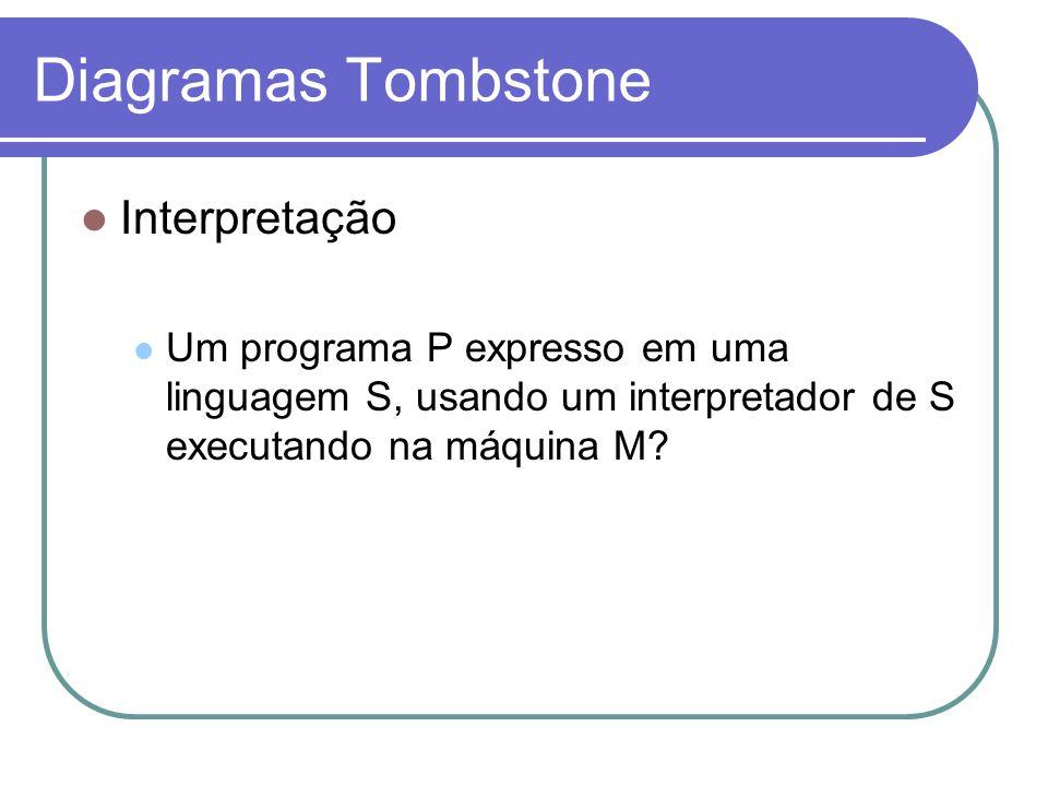 Diagramas Tombstone Interpretação Um programa P expresso em uma linguagem S, usando um interpretador de S executando na máquina M?