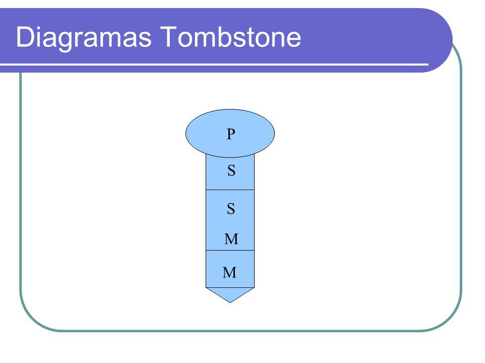 Diagramas Tombstone S M P S M