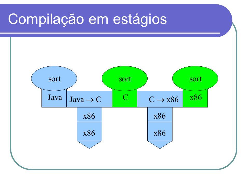 Compilação em estágios sort Java sort C Java x86 C  C  sort x86
