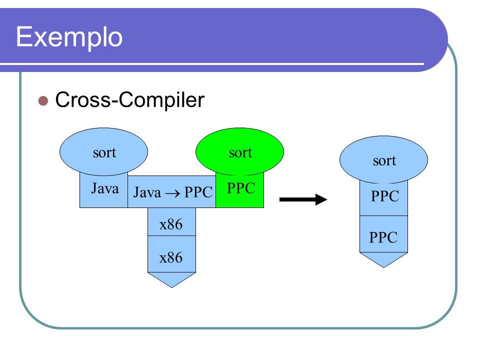 Exemplo Cross-Compiler sort Java sort PPC Java x86 PPC  x86 sort PPC
