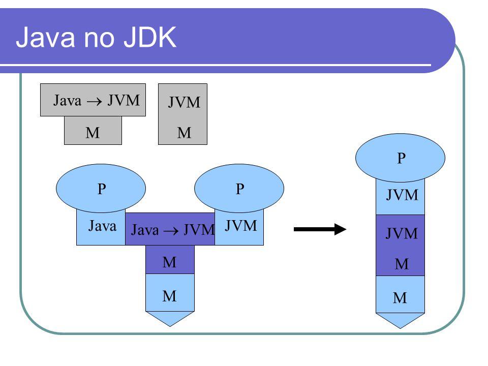 Java no JDK Java M JVM  M Java M JVM  M M P M P Java P JVM
