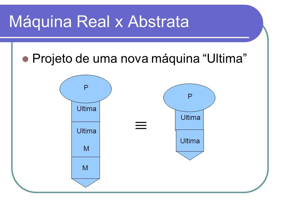 Máquina Real x Abstrata Projeto de uma nova máquina Ultima P Ultima M M P 