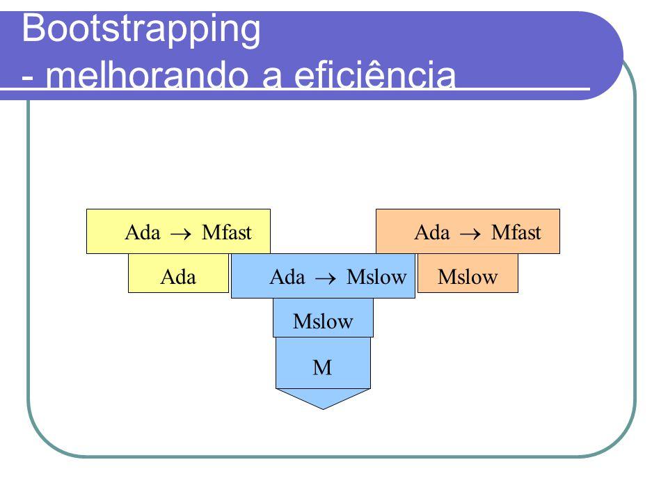 Bootstrapping - melhorando a eficiência Ada Mslow Mfast  Ada Mslow  Ada Mfast  M