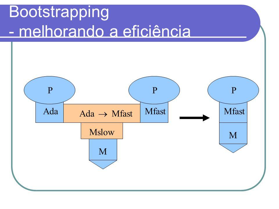 Bootstrapping - melhorando a eficiência Ada Mslow Mfast  M P Ada P Mfast M P