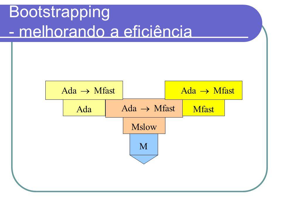 Bootstrapping - melhorando a eficiência Ada Mslow Mfast  M Ada Mfast  Ada Mfast 
