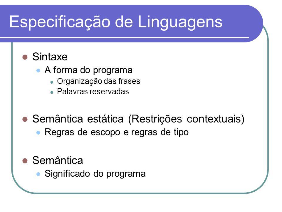 Especificação de Linguagens Sintaxe A forma do programa Organização das frases Palavras reservadas Semântica estática (Restrições contextuais) Regras de escopo e regras de tipo Semântica Significado do programa