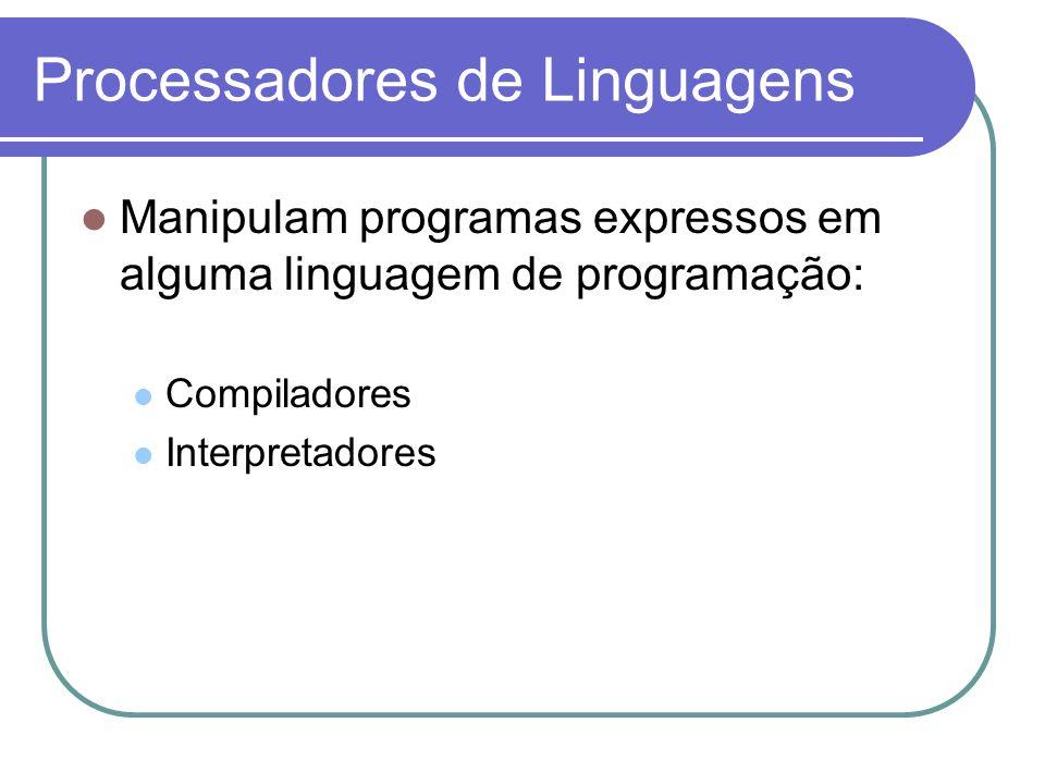 Processadores de Linguagens Manipulam programas expressos em alguma linguagem de programação: Compiladores Interpretadores