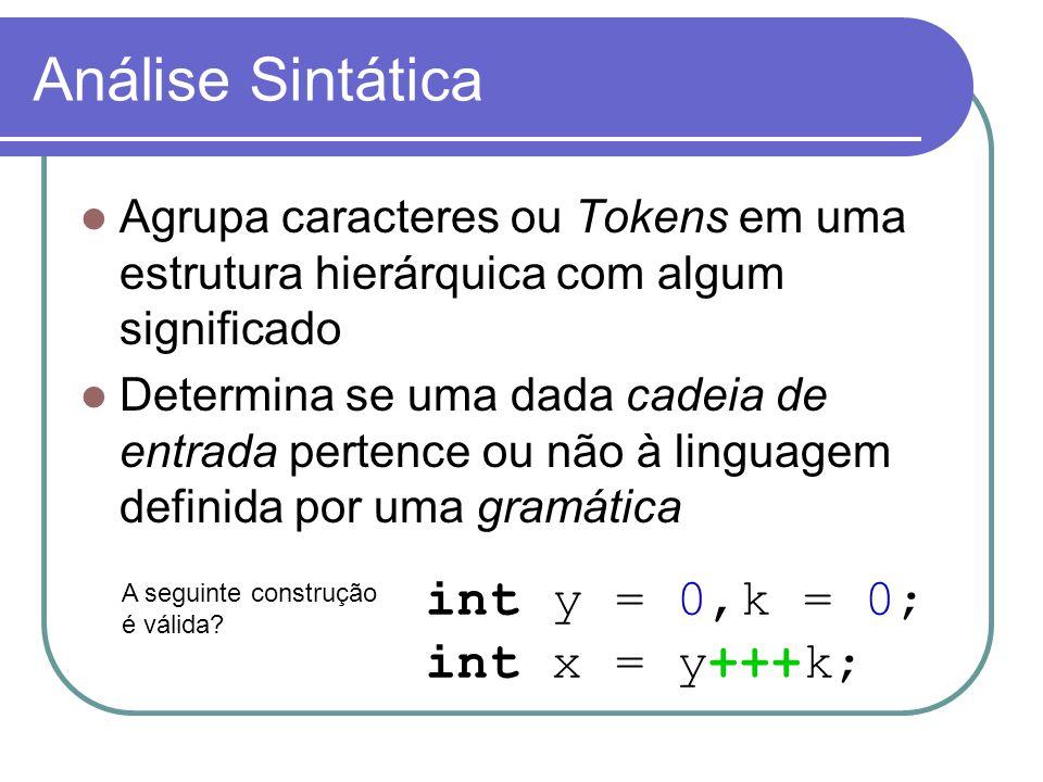 Análise Sintática Agrupa caracteres ou Tokens em uma estrutura hierárquica com algum significado Determina se uma dada cadeia de entrada pertence ou não à linguagem definida por uma gramática int y = 0,k = 0; int x = y+++k; A seguinte construção é válida?