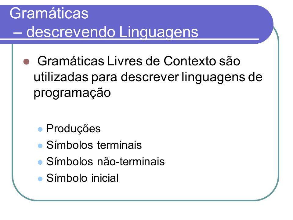 Gramáticas – descrevendo Linguagens Gramáticas Livres de Contexto são utilizadas para descrever linguagens de programação Produções Símbolos terminais