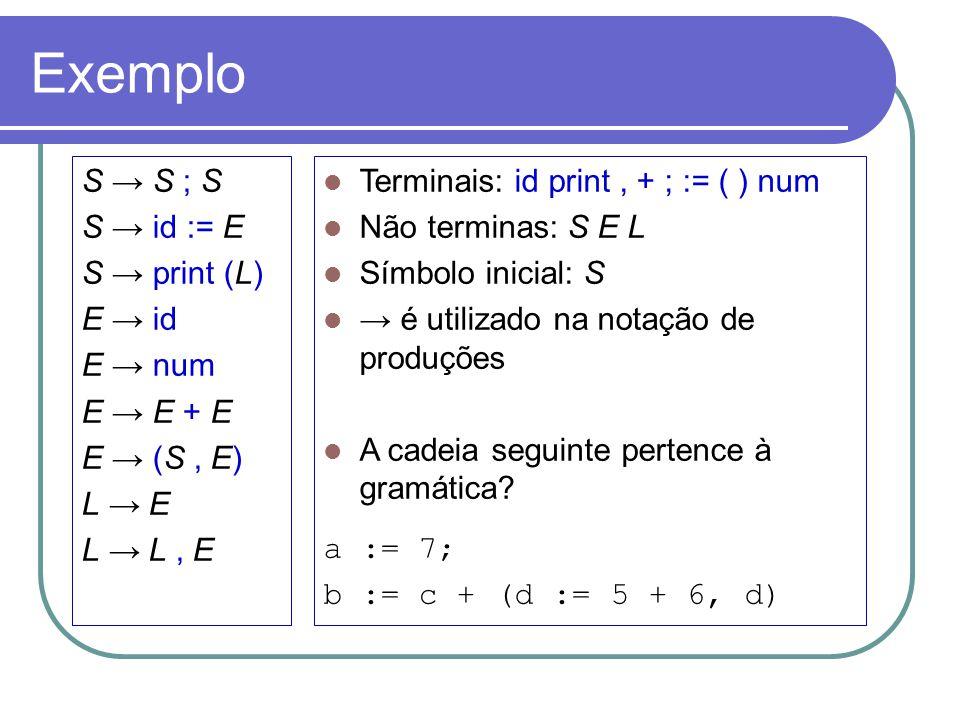 Exemplo S → S ; S S → id := E S → print (L) E → id E → num E → E + E E → (S, E) L → E L → L, E Terminais: id print, + ; := ( ) num Não terminas: S E L Símbolo inicial: S → é utilizado na notação de produções A cadeia seguinte pertence à gramática.