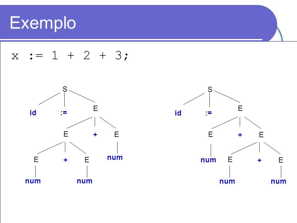 Exemplo x := 1 + 2 + 3; S E id:= E +E E +E num S E id:= E +E E +E num