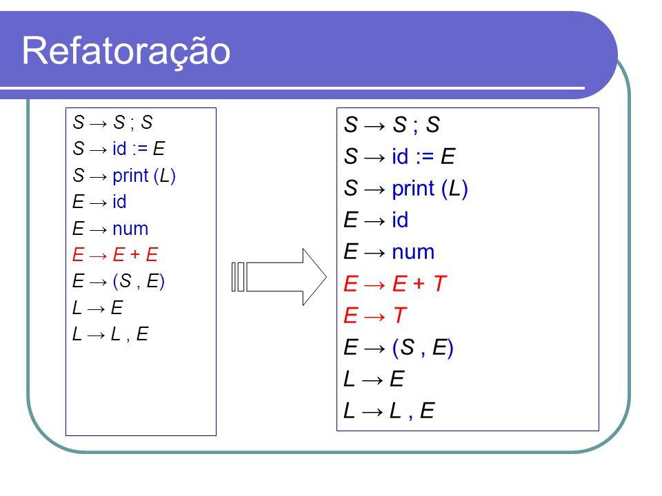 Refatoração S → S ; S S → id := E S → print (L) E → id E → num E → E + E E → (S, E) L → E L → L, E S → S ; S S → id := E S → print (L) E → id E → num E → E + T E → T E → (S, E) L → E L → L, E