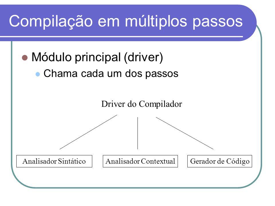 Compilação em múltiplos passos Módulo principal (driver) Chama cada um dos passos Driver do Compilador Analisador SintáticoAnalisador ContextualGerado