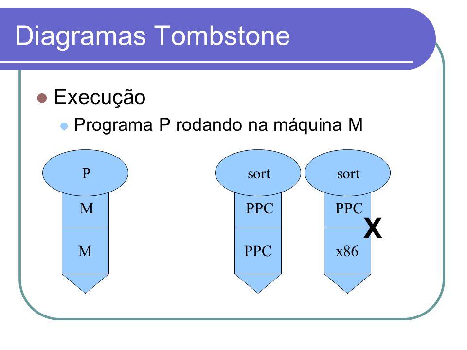 Diagramas Tombstone Execução Programa P rodando na máquina M P M Msort PPC sort PPC x86 X