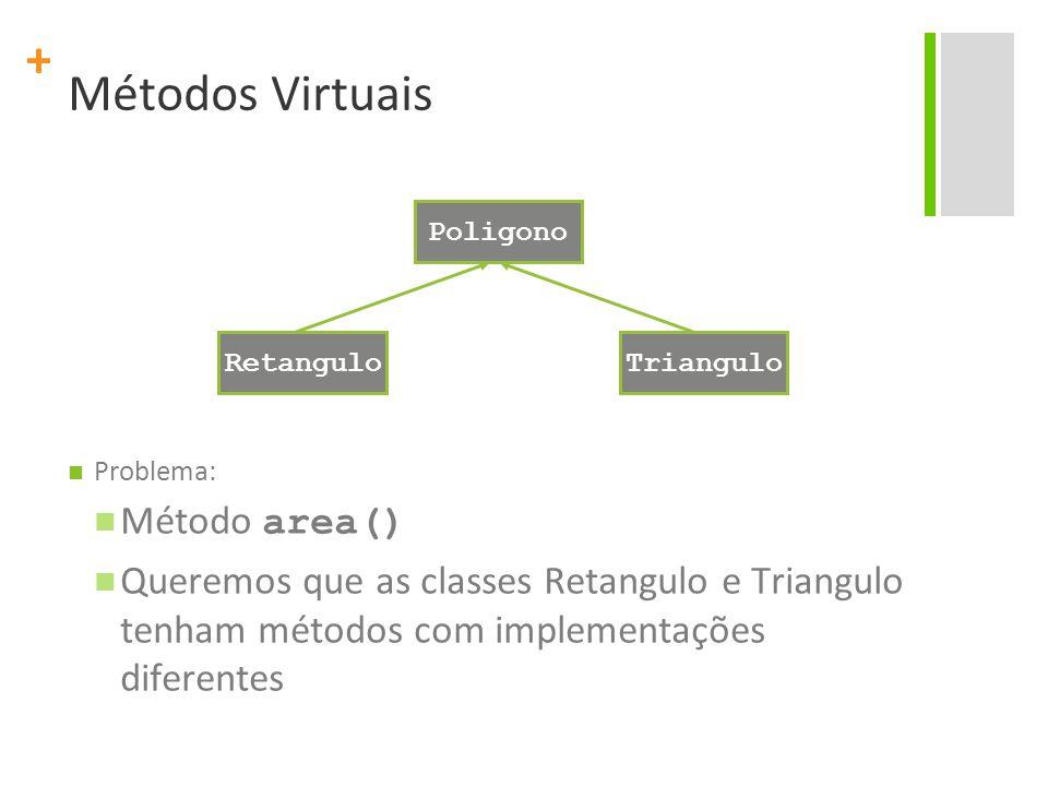 + Métodos Virtuais Problema: Método area() Queremos que as classes Retangulo e Triangulo tenham métodos com implementações diferentes Poligono RetanguloTriangulo