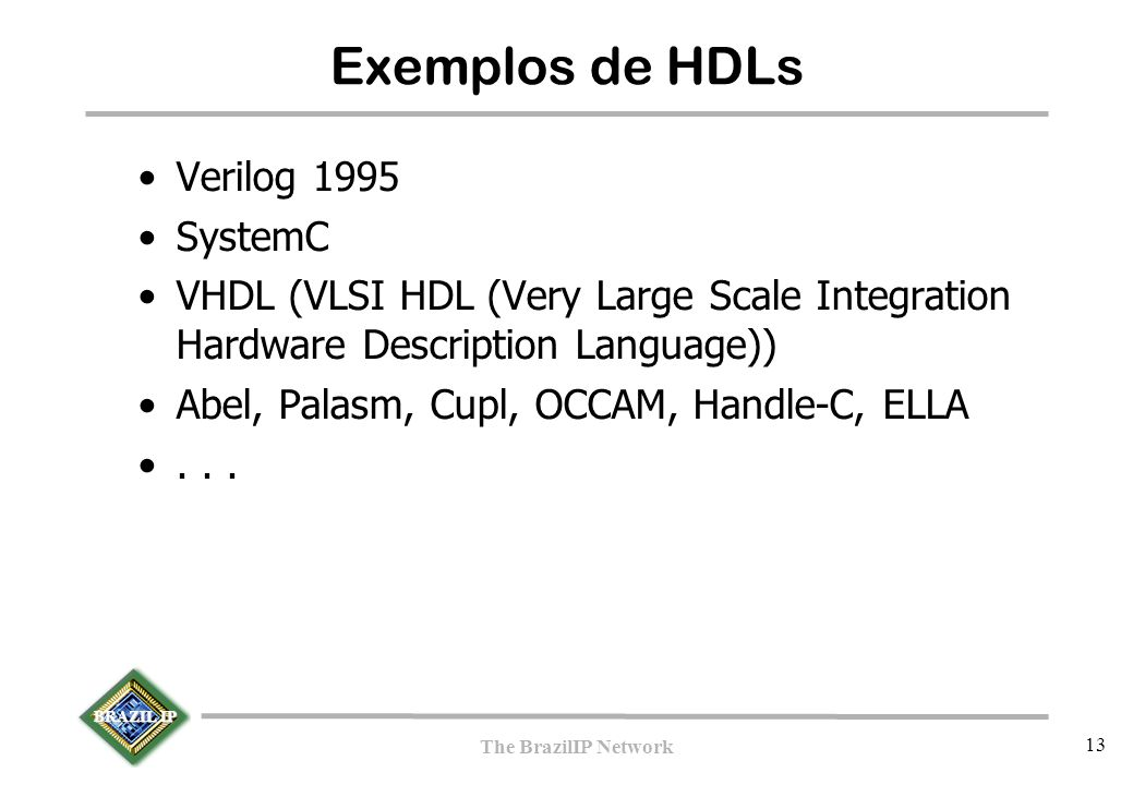 BRAZIL IP The BrazilIP Network 13 Exemplos de HDLs Verilog 1995 SystemC VHDL (VLSI HDL (Very Large Scale Integration Hardware Description Language))‏ Abel, Palasm, Cupl, OCCAM, Handle-C, ELLA...
